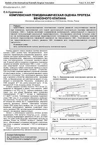 Комплексная гемодинамическая оценка протеза венозного клапана