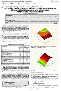 Прогнозирование вероятности ампутации и инвалидизации больных облитерирующим атеросклерозом артерий нижних конечностей