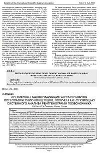 Аргументы, подтверждающие структуральную остеопатическую концепцию, полученные с помощью системного анализа рентгенограмм позвоночника